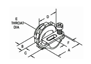AC/MC Single Screw Strap Type Connector-1